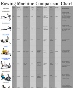 rowing machine comparison
